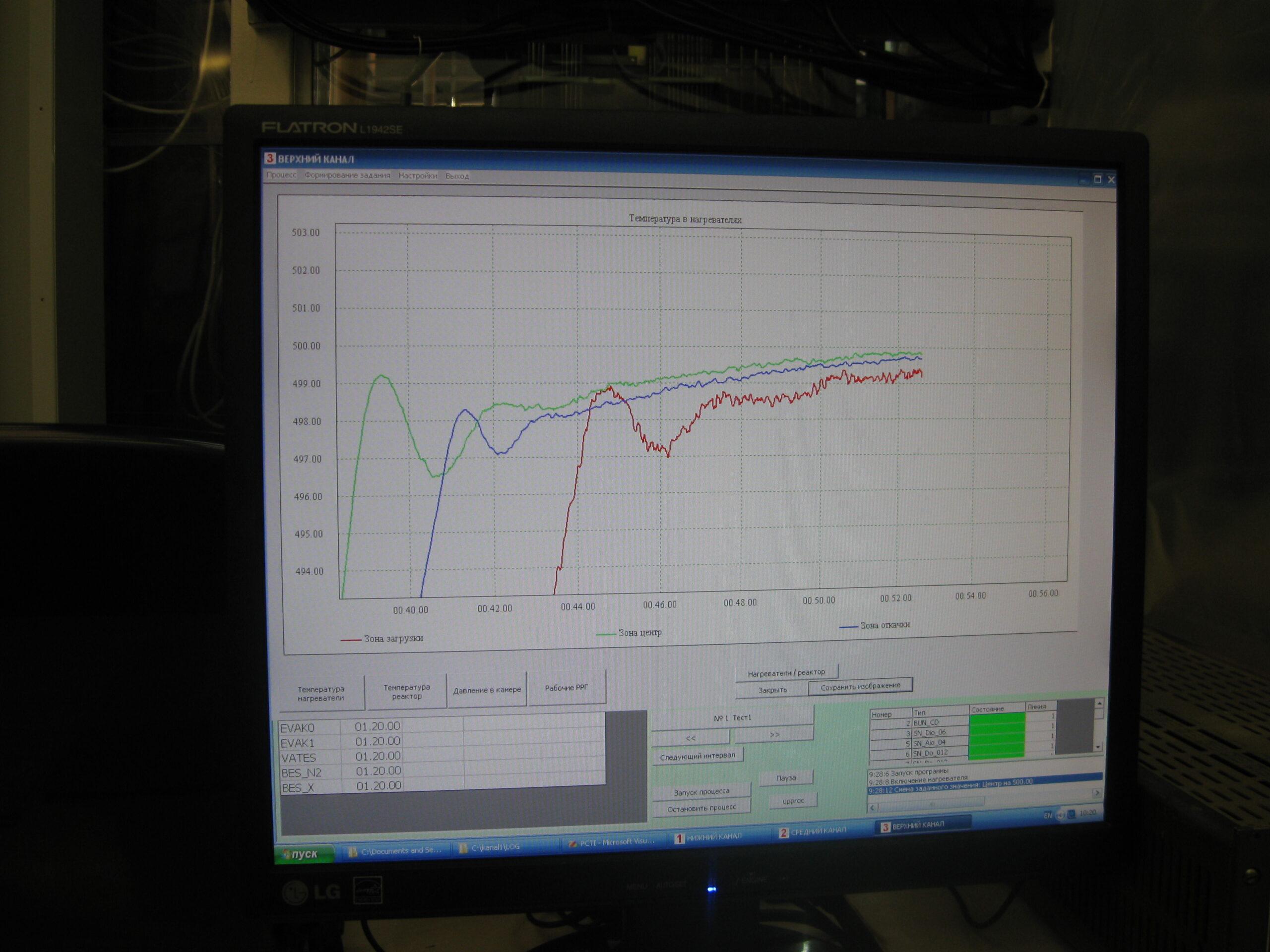 График температуры «HCVD-55»